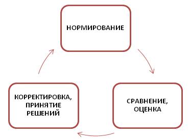 Схема,